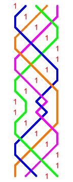 Plain Bob Doubles - grid